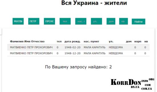 Генералы золотых карьер: Алексей Савченко и Константин Брыль